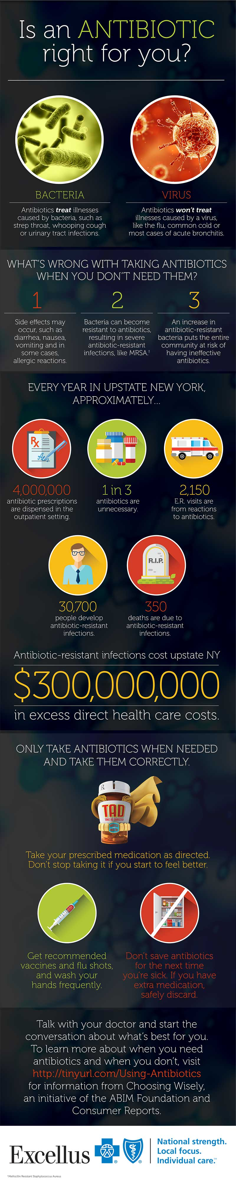 Misuse and abuse of antibiotics is causing the drugs to be ineffective.  Here are details