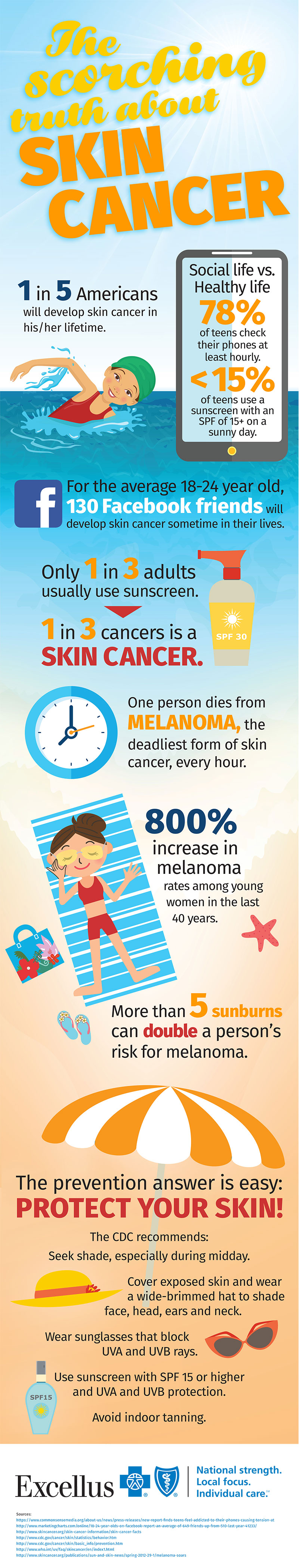 The Scorching Truth About Skin Cancer